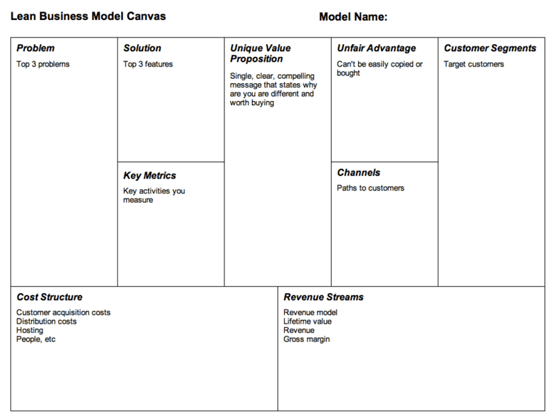 What's Better? Lean/Business Model Canvas or Executive Summary?